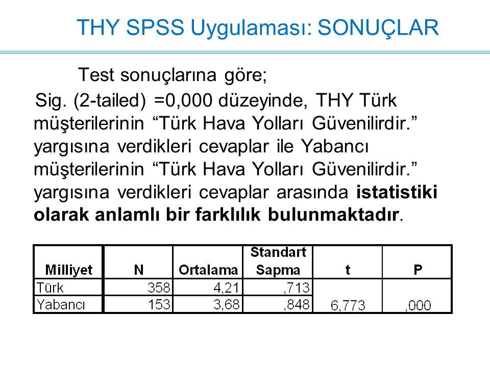 """THY SPSS Uygulaması: SONUÇLAR Test sonuçlarına göre; Sig. (2-tailed) =0,000 düzeyinde, THY Türk müşterilerinin """"Türk Hava Yolları Güvenilirdir."""" yargı"""