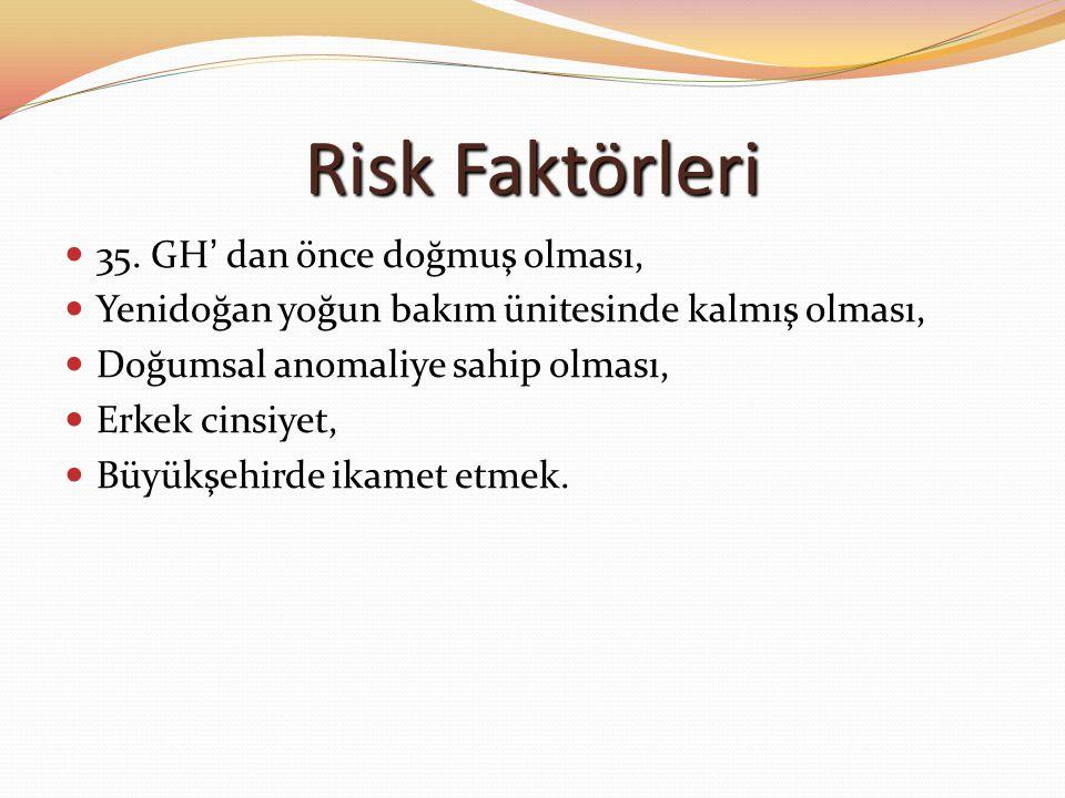 Risk Faktörleri 35. GH' dan önce doğmuş olması, Yenidoğan yoğun bakım ünitesinde kalmış olması, Doğumsal anomaliye sahip olması, Erkek cinsiyet, Büyük
