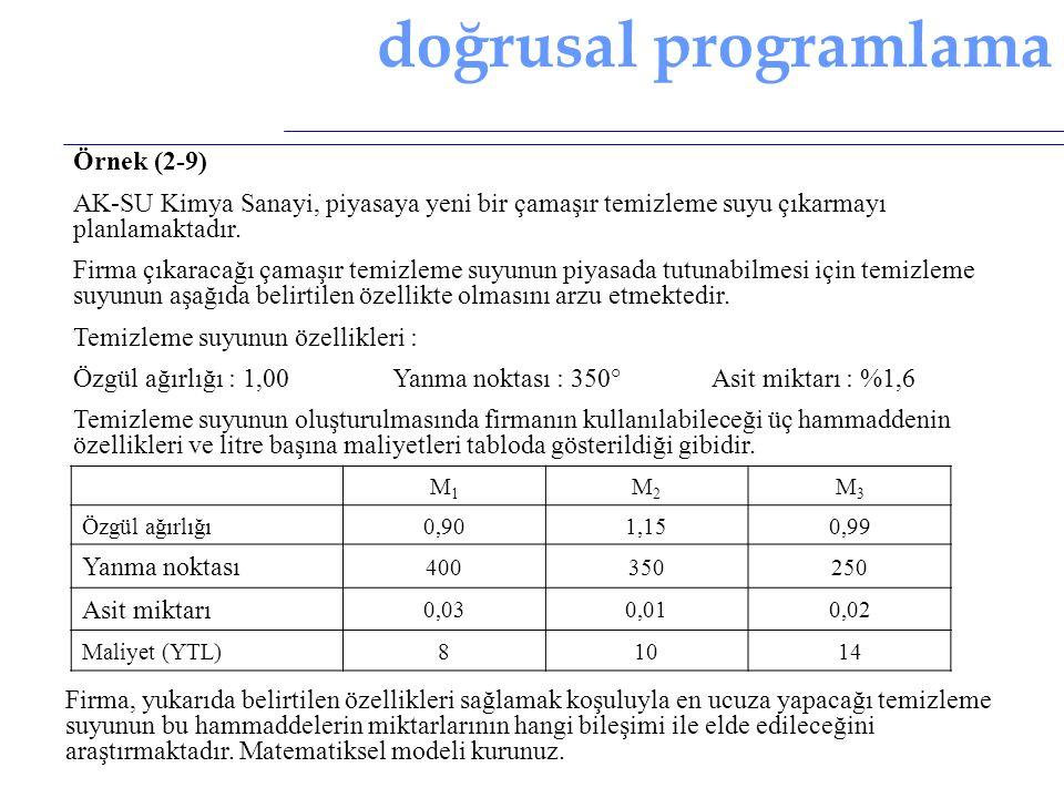 doğrusal programlama Örnek (2-9) AK-SU Kimya Sanayi, piyasaya yeni bir çamaşır temizleme suyu çıkarmayı planlamaktadır. Firma çıkaracağı çamaşır temiz