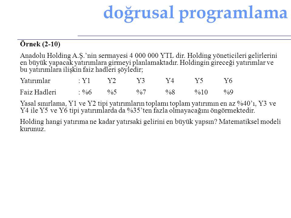 doğrusal programlama Örnek (2-10) Anadolu Holding A.Ş.'nin sermayesi 4 000 000 YTL dir. Holding yöneticileri gelirlerini en büyük yapacak yatırımlara