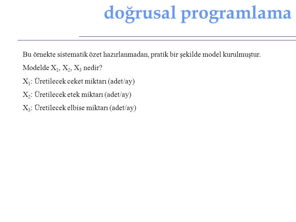Bu örnekte sistematik özet hazırlanmadan, pratik bir şekilde model kurulmuştur. Modelde X 1, X 2, X 3 nedir? X 1 : Üretilecek ceket miktarı (adet/ay)