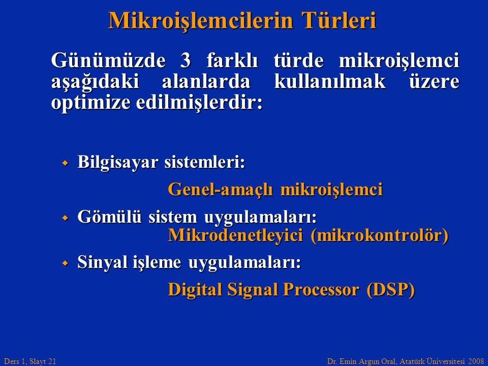 Dr. Emin Argun Oral, Atatürk Üniversitesi 2008 Ders 1, Slayt 21 Mikroişlemcilerin Türleri Günümüzde 3 farklı türde mikroişlemci aşağıdaki alanlarda ku