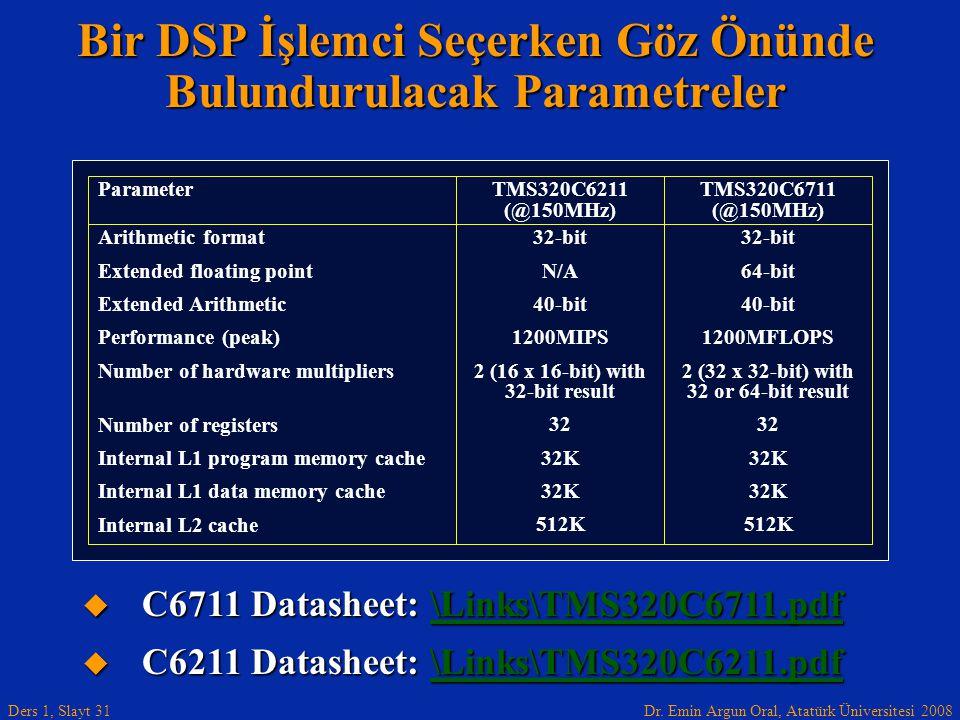 Dr. Emin Argun Oral, Atatürk Üniversitesi 2008 Ders 1, Slayt 31 Bir DSP İşlemci Seçerken Göz Önünde Bulundurulacak Parametreler Parameter Arithmetic f