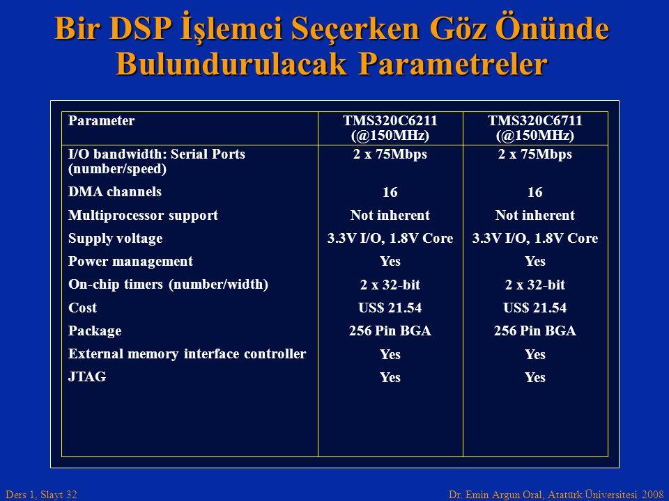 Dr. Emin Argun Oral, Atatürk Üniversitesi 2008 Ders 1, Slayt 32 Bir DSP İşlemci Seçerken Göz Önünde Bulundurulacak Parametreler Parameter I/O bandwidt