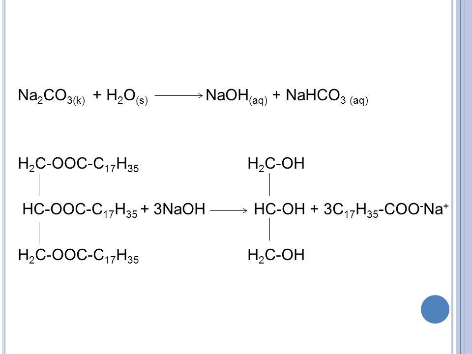 Na 2 CO 3(k) + H 2 O (s) NaOH (aq) + NaHCO 3 (aq) H 2 C-OOC-C 17 H 35 H 2 C-OH HC-OOC-C 17 H 35 + 3NaOH HC-OH + 3C 17 H 35 -COO - Na + H 2 C-OOC-C 17