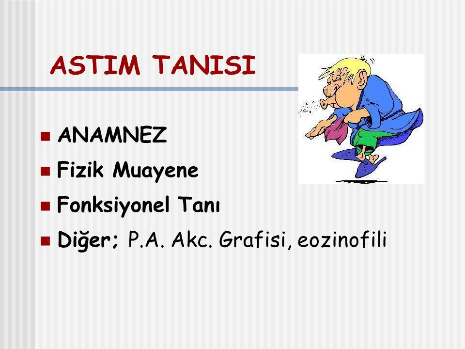 ASTIM TANISI ANAMNEZ Fizik Muayene Fonksiyonel Tanı Diğer; P.A. Akc. Grafisi, eozinofili