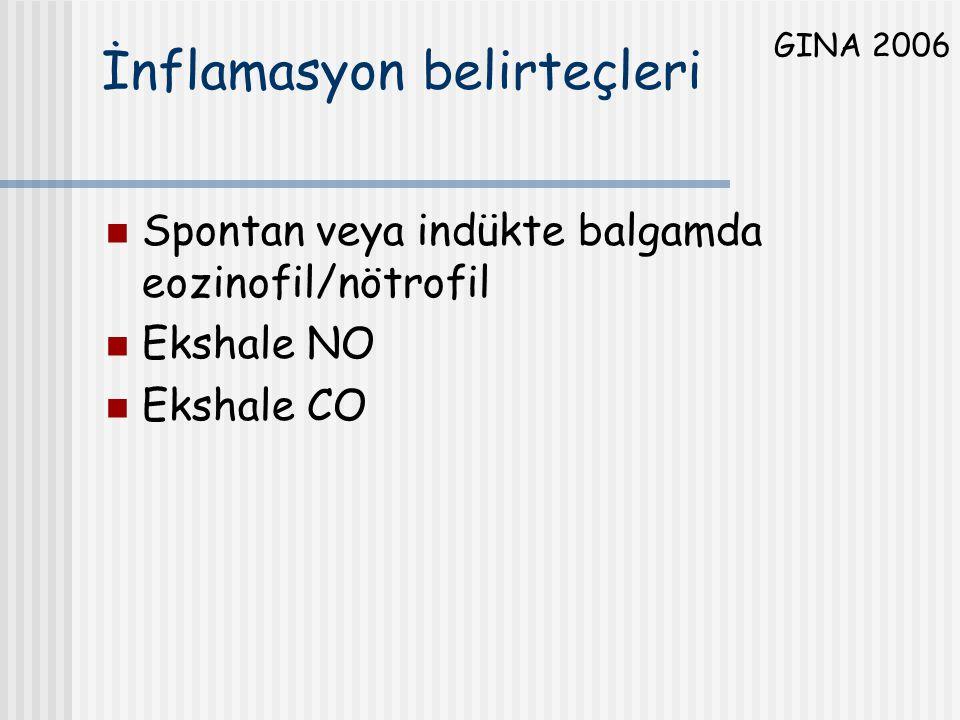İnflamasyon belirteçleri Spontan veya indükte balgamda eozinofil/nötrofil Ekshale NO Ekshale CO GINA 2006