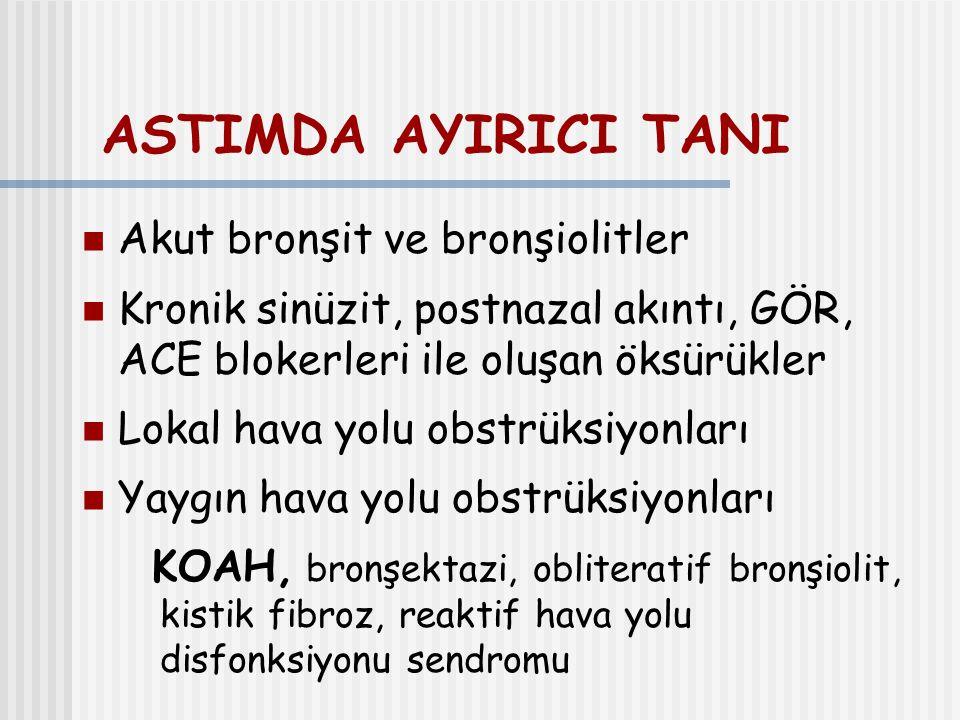 ASTIMDA AYIRICI TANI Akut bronşit ve bronşiolitler Kronik sinüzit, postnazal akıntı, GÖR, ACE blokerleri ile oluşan öksürükler Lokal hava yolu obstrük