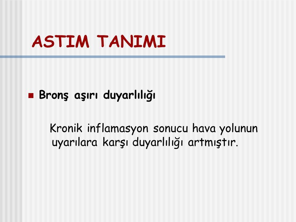 ASTIM TANISI : ANAMNEZ Semptomların Özellikleri  Tekrarlayıcı karakterde;nöbetler halinde  Daha çok gece ve/veya sabaha karşı  Kendiliğinden veya ilaçlarla hafifler veya kaybolur  Şikayetlerin olmadığı dönemler vardır, mevsimsel değişkenlik gösterebilir.