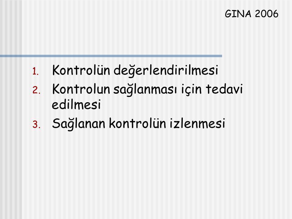 1. Kontrolün değerlendirilmesi 2. Kontrolun sağlanması için tedavi edilmesi 3. Sağlanan kontrolün izlenmesi GINA 2006
