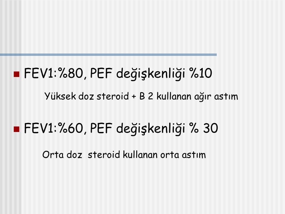 FEV1:%80, PEF değişkenliği %10 FEV1:%60, PEF değişkenliği % 30 Yüksek doz steroid + B 2 kullanan ağır astım Orta doz steroid kullanan orta astım