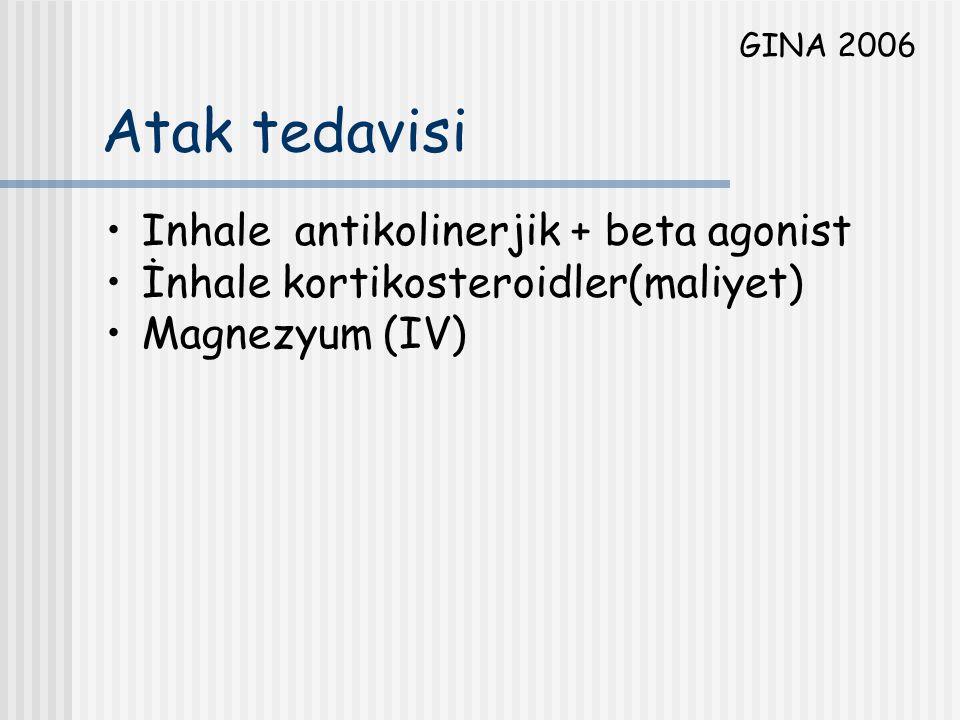 Atak tedavisi Inhale antikolinerjik + beta agonist İnhale kortikosteroidler(maliyet) Magnezyum (IV) GINA 2006
