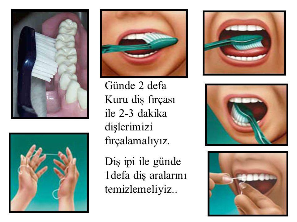 83 Günde 2 defa Kuru diş fırçası ile 2-3 dakika dişlerimizi fırçalamalıyız. Diş ipi ile günde 1defa diş aralarını temizlemeliyiz..