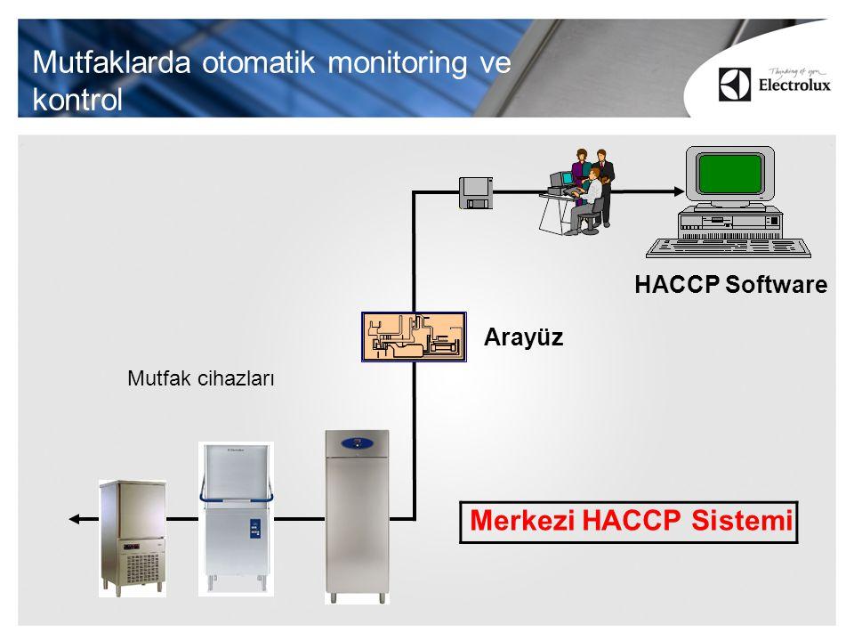 Mutfaklarda otomatik monitoring ve kontrol HACCP Software Arayüz Merkezi HACCP Sistemi Mutfak cihazları
