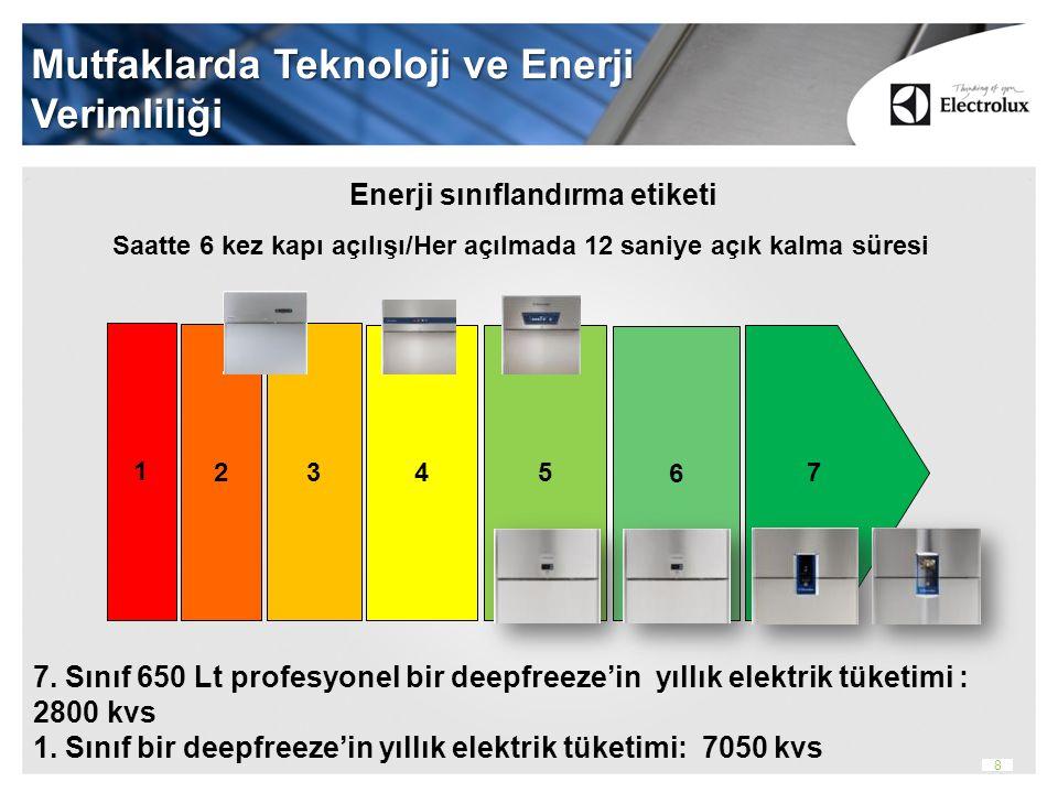 9 Electrolux Çamaşırhane Sistemleri GELENEKSEL SİLİNDİR ÜTÜ MAKİNASI 4 operatör çalışır 2 operatör besler 2 operatör katlar GELİŞMİŞ SİLİNDİR ÜTÜ MAKİNASI Sadece 1 operatör ile aynı iş yapılır