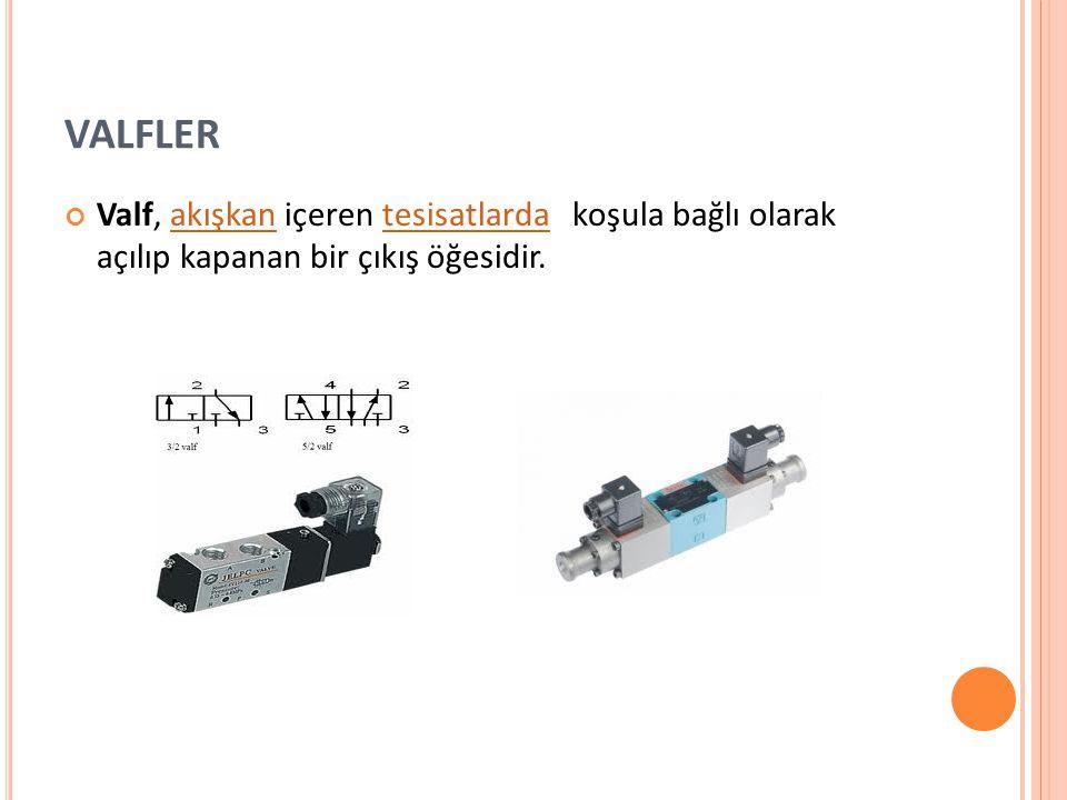 VALFLER Valf, akışkan içeren tesisatlarda koşula bağlı olarak açılıp kapanan bir çıkış öğesidir.akışkantesisatlarda