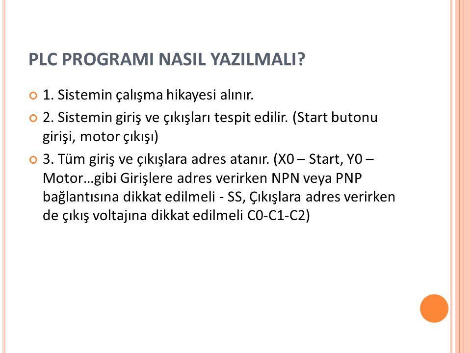 PLC PROGRAMI NASIL YAZILMALI? 1. Sistemin çalışma hikayesi alınır. 2. Sistemin giriş ve çıkışları tespit edilir. (Start butonu girişi, motor çıkışı) 3