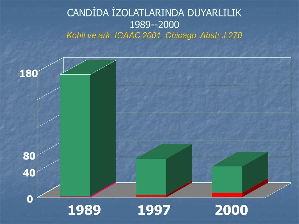 CANDİDA İZOLATLARINDA DUYARLILIK 1989--2000 Kohli ve ark.