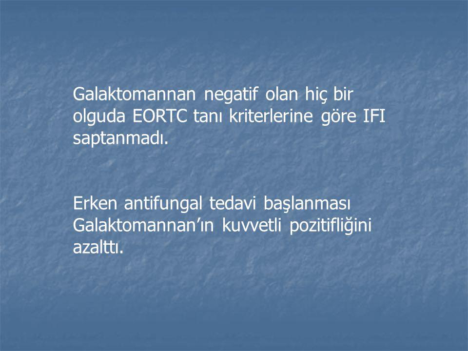 Galaktomannan negatif olan hiç bir olguda EORTC tanı kriterlerine göre IFI saptanmadı.