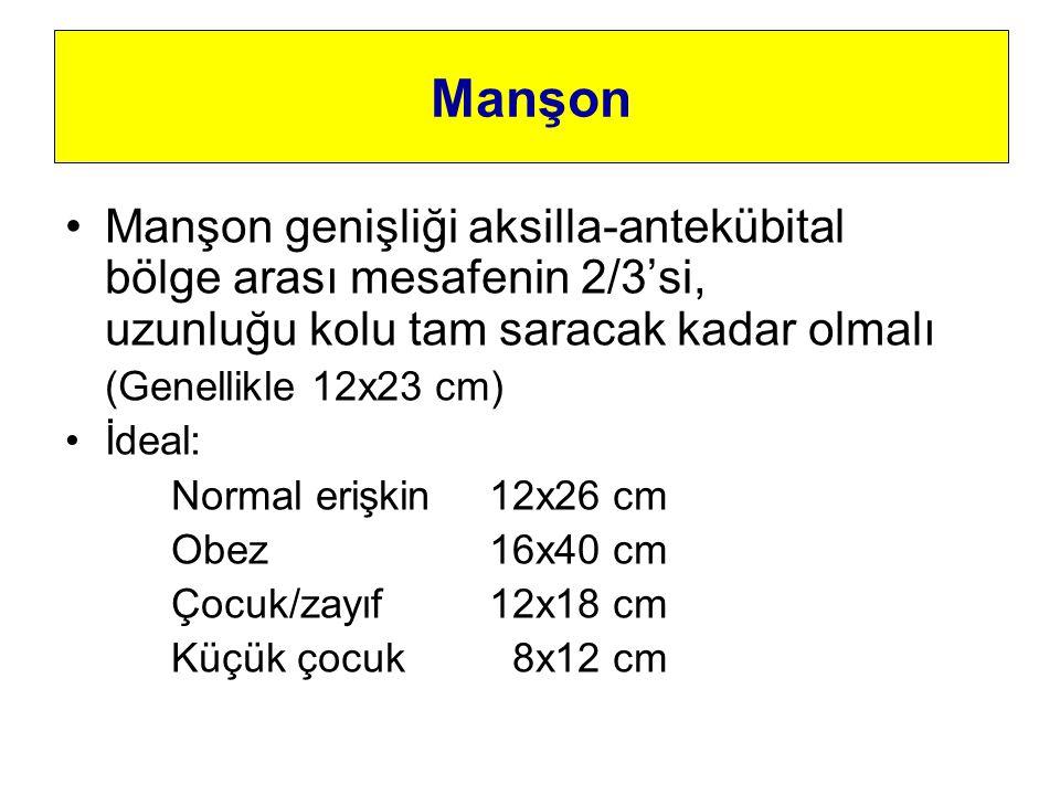 Manşon Manşon genişliği aksilla-antekübital bölge arası mesafenin 2/3'si, uzunluğu kolu tam saracak kadar olmalı (Genellikle 12x23 cm) İdeal: Normal erişkin12x26 cm Obez16x40 cm Çocuk/zayıf12x18 cm Küçük çocuk 8x12 cm