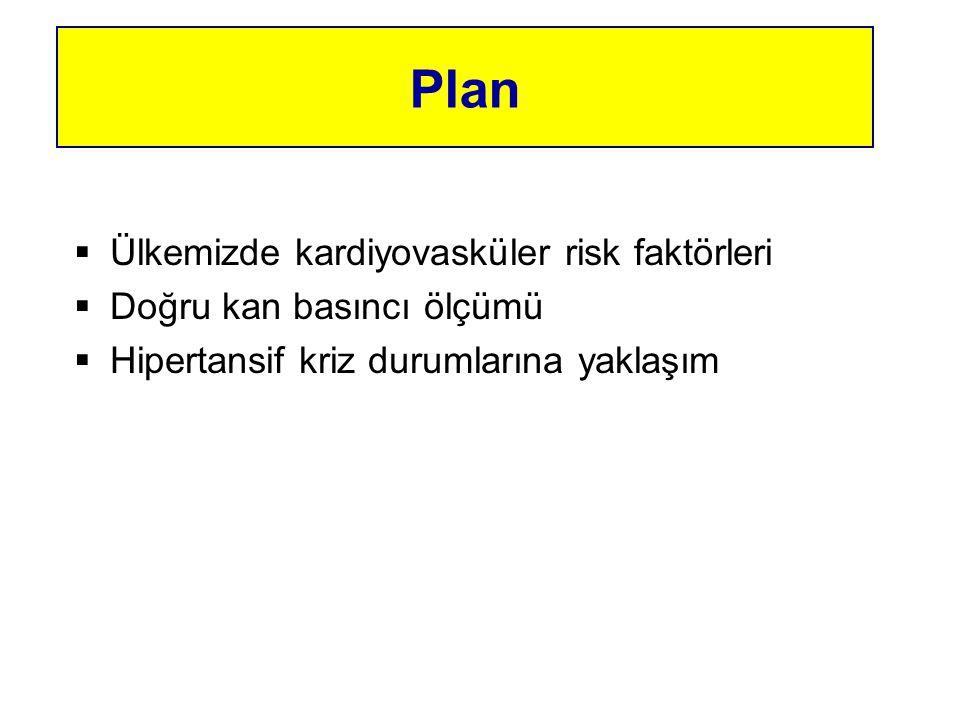 Plan  Ülkemizde kardiyovasküler risk faktörleri  Doğru kan basıncı ölçümü  Hipertansif kriz durumlarına yaklaşım