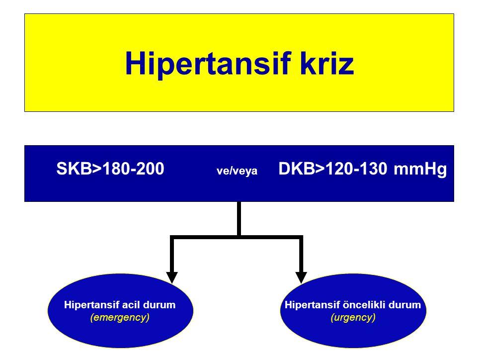Hipertansif kriz SKB>180-200 ve/veya DKB>120-130 mmHg Hipertansif öncelikli durum (urgency) Hipertansif acil durum (emergency)