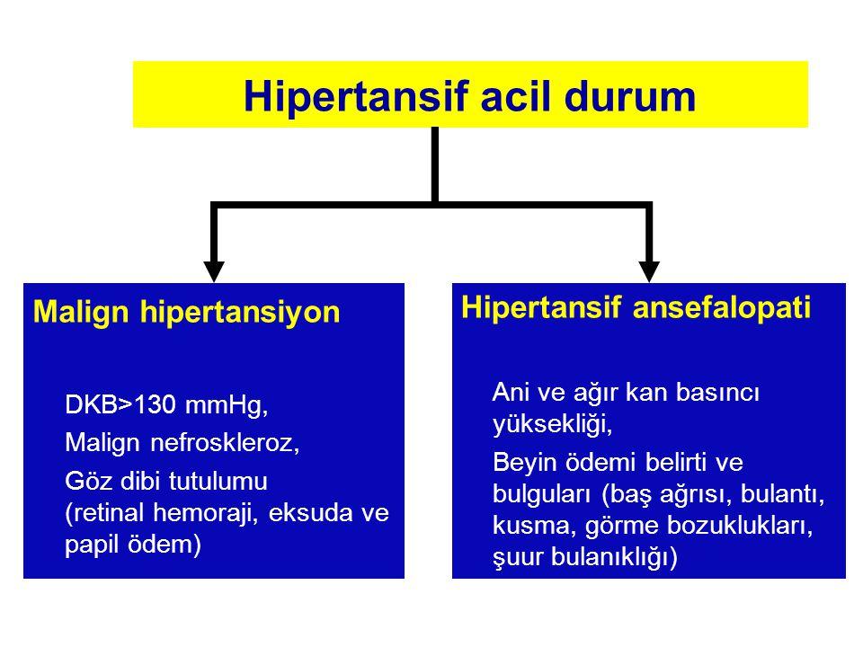 Hipertansif acil durum Malign hipertansiyon DKB>130 mmHg, Malign nefroskleroz, Göz dibi tutulumu (retinal hemoraji, eksuda ve papil ödem) Hipertansif ansefalopati Ani ve ağır kan basıncı yüksekliği, Beyin ödemi belirti ve bulguları (baş ağrısı, bulantı, kusma, görme bozuklukları, şuur bulanıklığı)