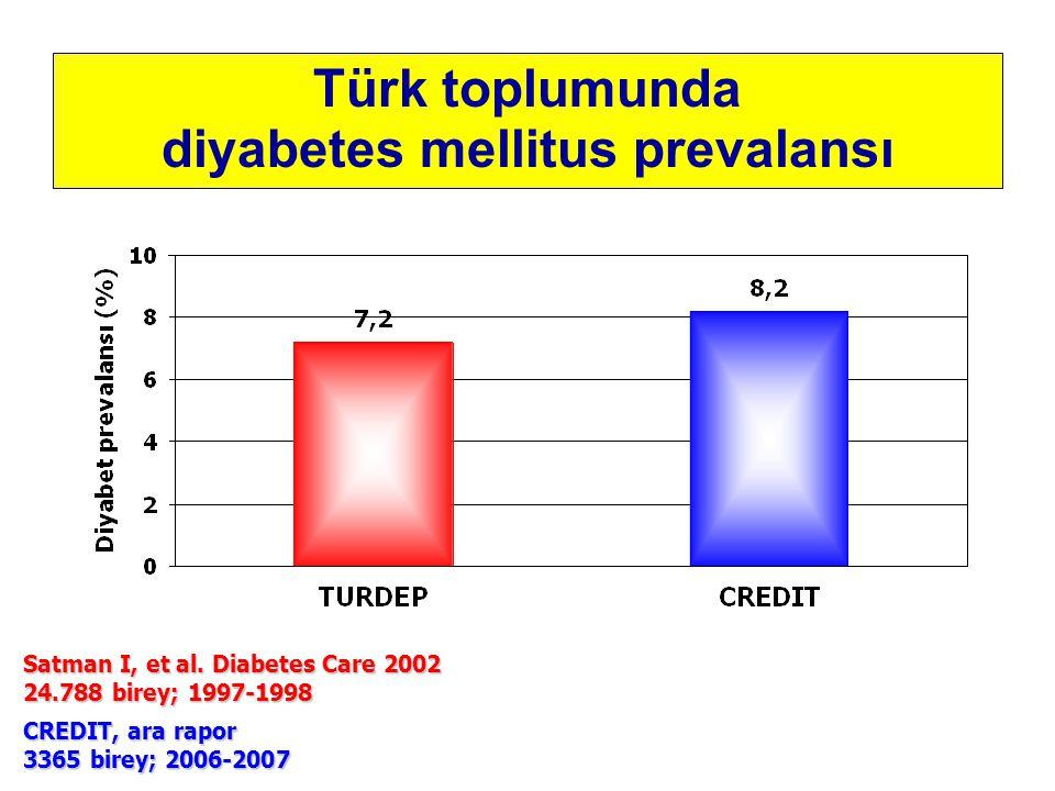 Bölgeler & NaCI Alımı (gr/gün) Türkiye Ortalaması (18 g/gün) SALTurk Türk Toplumunda Tuz Tüketimi ve Kan Basıncı Çalışması