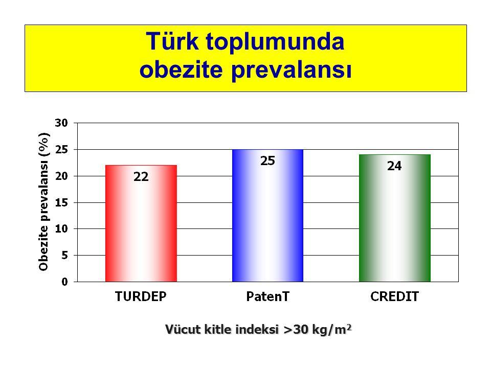 Türk toplumunda obezite prevalansı Vücut kitle indeksi >30 kg/m 2