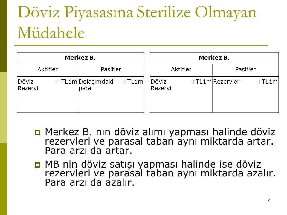 3 Döviz Piyasasına Sterilize Olmayan Müdahele  MB sterilize olmayan bir döviz alımı (satışı) yaparsa: döviz rezervi artar (azalır) para arzı artar (azalır), TL (yerli para) değer kaybeder (kazanır).