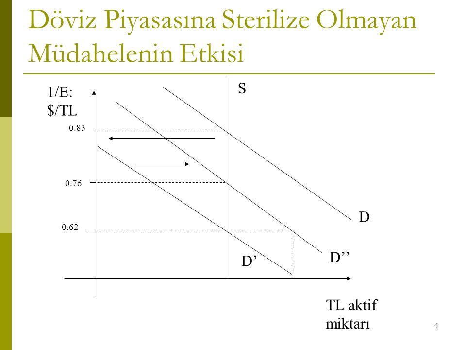 35 Kur Hedefleme'nin Avantajları  TR de enflasyonu kontrol etmek amacıyla 1999-2001 arasında sürünen kur politikası uygulandı.