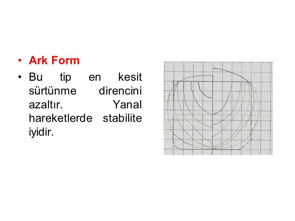 Ark Form Bu tip en kesit sürtünme direncini azaltır. Yanal hareketlerde stabilite iyidir.