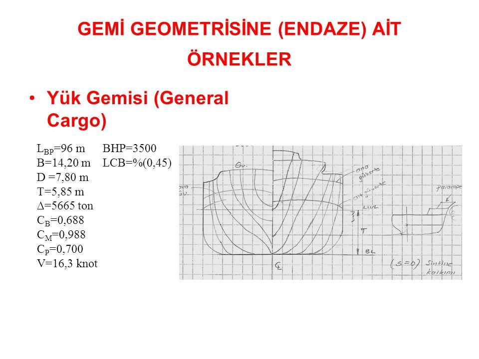 GEMİ GEOMETRİSİNE (ENDAZE) AİT ÖRNEKLER Yük Gemisi (General Cargo) L BP =96 m BHP=3500 B=14,20 m LCB=%(0,45) D =7,80 m T=5,85 m ∆=5665 ton C B =0,688 C M =0,988 C P =0,700 V=16,3 knot