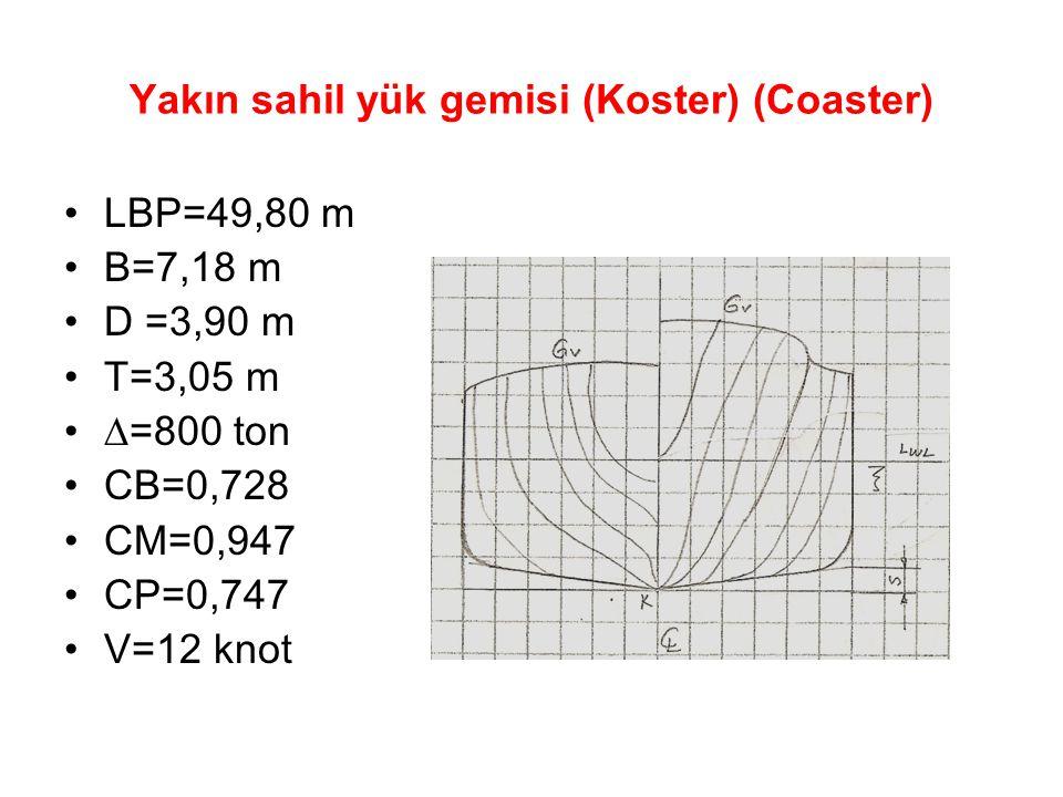 Yakın sahil yük gemisi (Koster) (Coaster) LBP=49,80 m B=7,18 m D =3,90 m T=3,05 m ∆=800 ton CB=0,728 CM=0,947 CP=0,747 V=12 knot