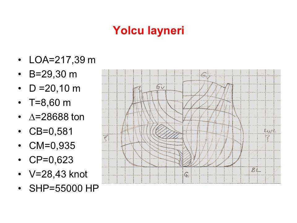 Yolcu layneri LOA=217,39 m B=29,30 m D =20,10 m T=8,60 m ∆=28688 ton CB=0,581 CM=0,935 CP=0,623 V=28,43 knot SHP=55000 HP