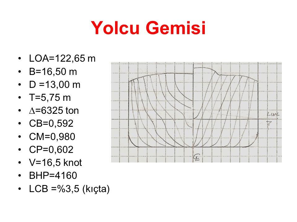 Yolcu Gemisi LOA=122,65 m B=16,50 m D =13,00 m T=5,75 m ∆=6325 ton CB=0,592 CM=0,980 CP=0,602 V=16,5 knot BHP=4160 LCB =%3,5 (kıçta)