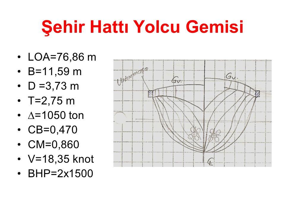 Şehir Hattı Yolcu Gemisi LOA=76,86 m B=11,59 m D =3,73 m T=2,75 m ∆=1050 ton CB=0,470 CM=0,860 V=18,35 knot BHP=2x1500