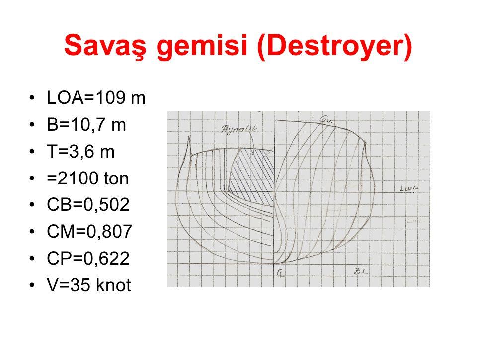 Savaş gemisi (Destroyer) LOA=109 m B=10,7 m T=3,6 m =2100 ton CB=0,502 CM=0,807 CP=0,622 V=35 knot