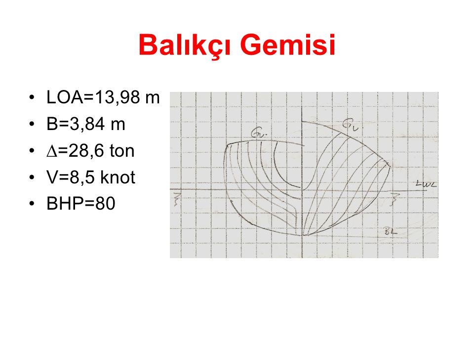 Balıkçı Gemisi LOA=13,98 m B=3,84 m ∆=28,6 ton V=8,5 knot BHP=80