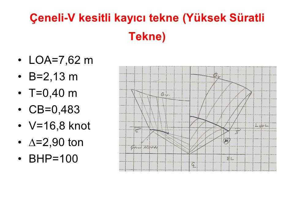Çeneli-V kesitli kayıcı tekne (Yüksek Süratli Tekne) LOA=7,62 m B=2,13 m T=0,40 m CB=0,483 V=16,8 knot ∆=2,90 ton BHP=100
