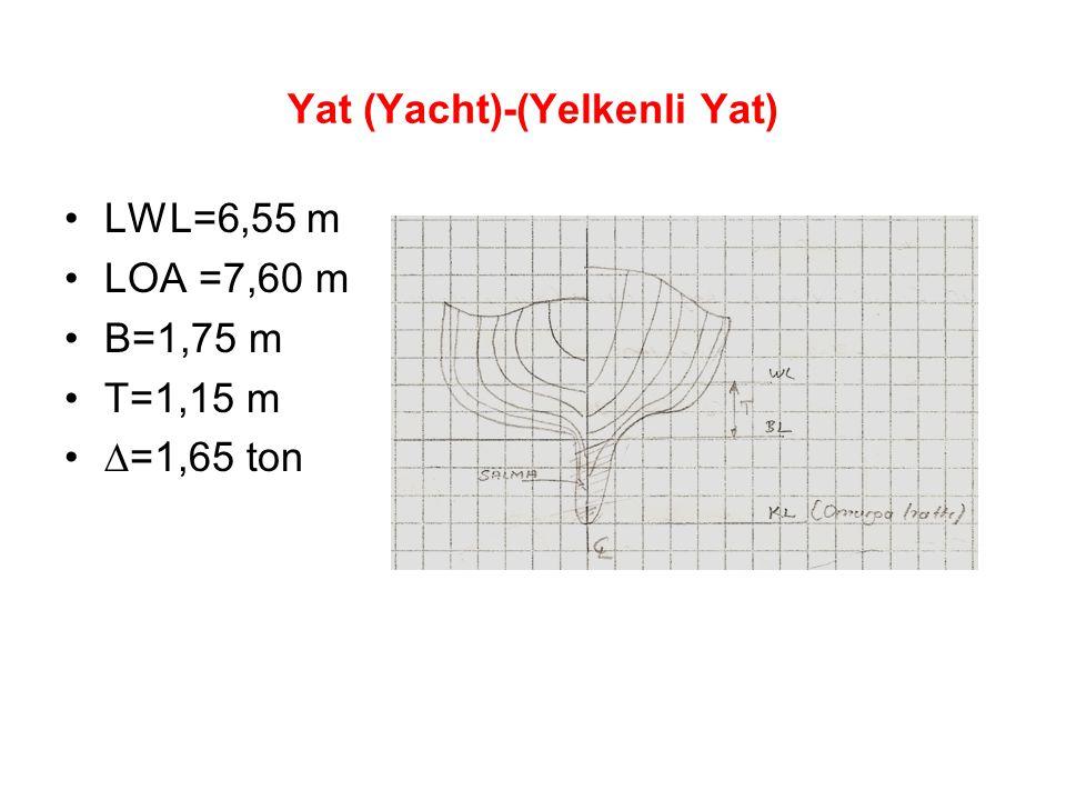 Yat (Yacht)-(Yelkenli Yat) LWL=6,55 m LOA =7,60 m B=1,75 m T=1,15 m ∆=1,65 ton