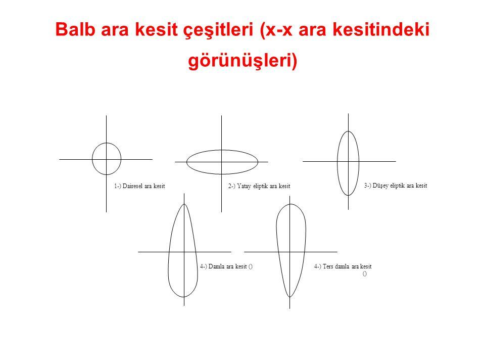 Balb ara kesit çeşitleri (x-x ara kesitindeki görünüşleri) 1-) Dairesel ara kesit2-) Yatay eliptik ara kesit 3-) Düşey eliptik ara kesit 4-) Damla ara kesit ()4-) Ters damla ara kesit ()