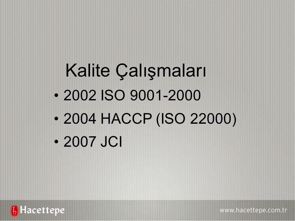 2002 ISO 9001-20002002 ISO 9001-2000 2004 HACCP (ISO 22000)2004 HACCP (ISO 22000) 2007 JCI2007 JCI Kalite Çalışmaları