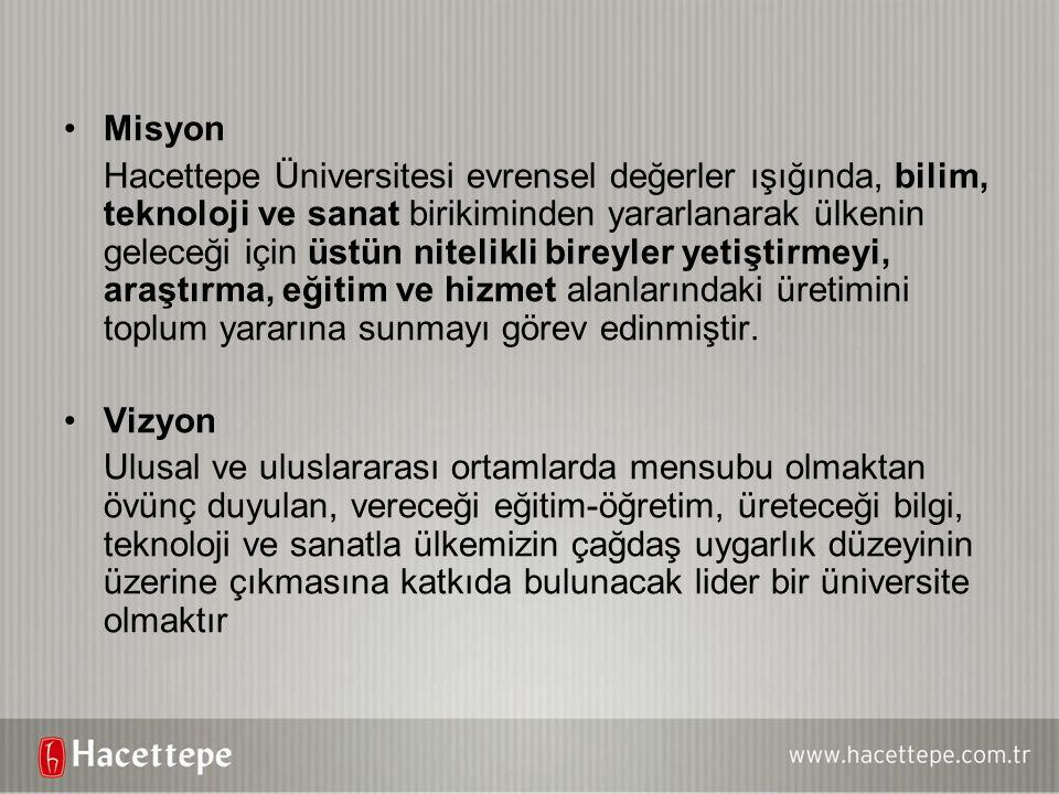 Misyon Hacettepe Üniversitesi evrensel değerler ışığında, bilim, teknoloji ve sanat birikiminden yararlanarak ülkenin geleceği için üstün nitelikli bi