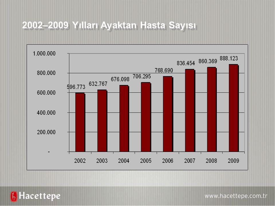 2002–2009 Yılları Ayaktan Hasta Sayısı