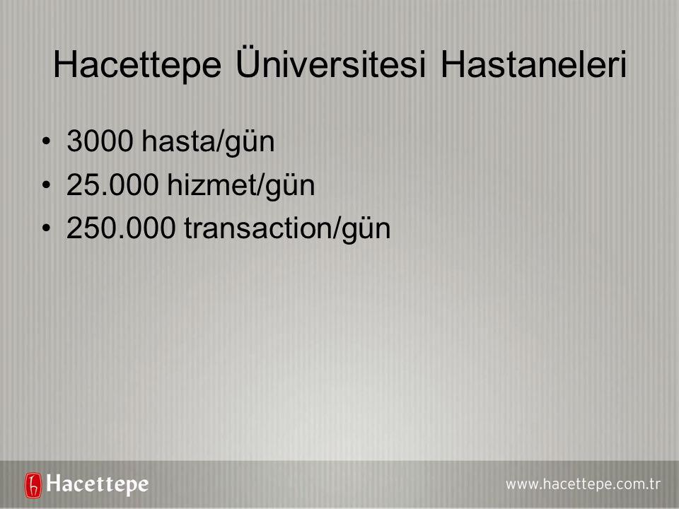 Hacettepe Üniversitesi Hastaneleri 3000 hasta/gün 25.000 hizmet/gün 250.000 transaction/gün