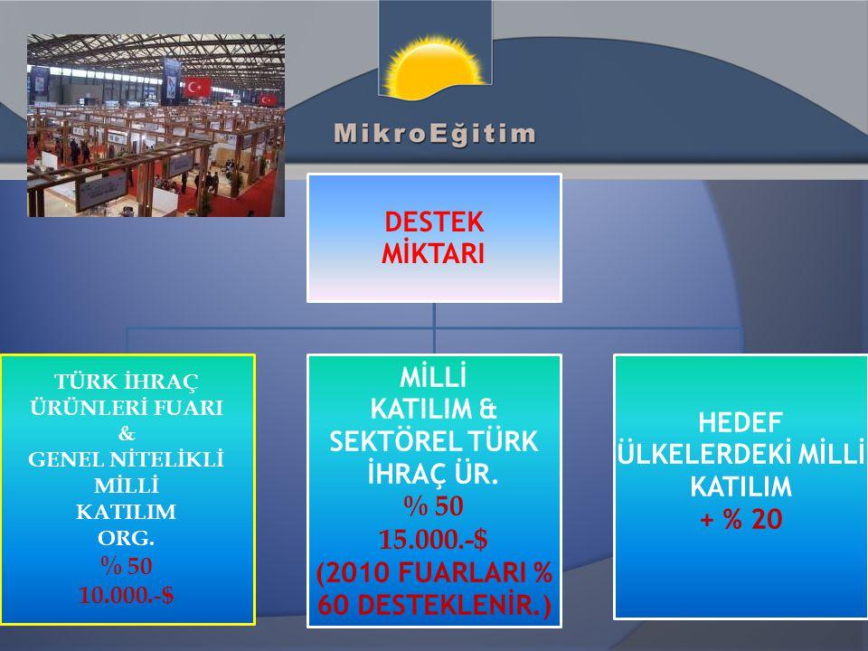 Fuar alanı/alınlığında firma ünvanı, veya tescilli marka/logo Kapasite raporunda yer alan ürünler sergilenmeli Detaylı fotoğraf ve fuar katalogunda Türkiye iletişim bilgileri