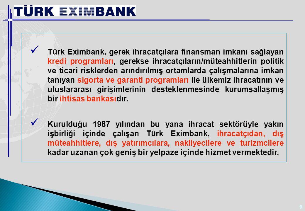 9 Türk Eximbank, gerek ihracatçılara finansman imkanı sağlayan kredi programları, gerekse ihracatçıların/müteahhitlerin politik ve ticari risklerden a