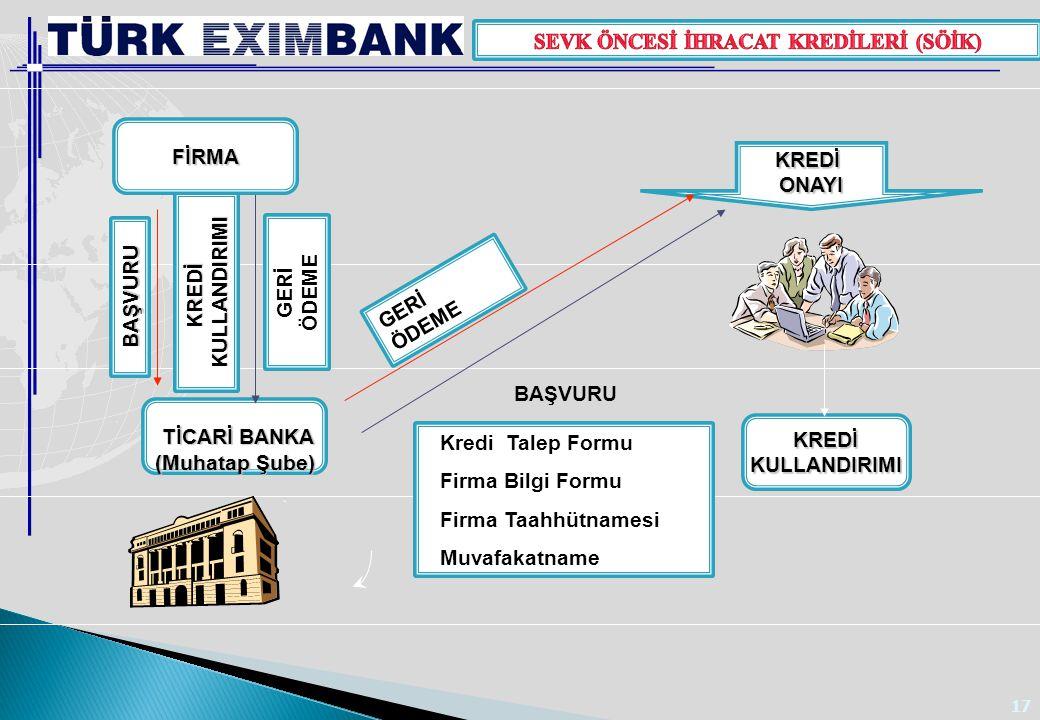 17 KREDİONAYI TİCARİ BANKA TİCARİ BANKA (Muhatap Şube) KREDİ KREDİKULLANDIRIMI BAŞVURU BAŞVURU Kredi Talep Formu Firma Bilgi Formu Firma Taahhütnamesi