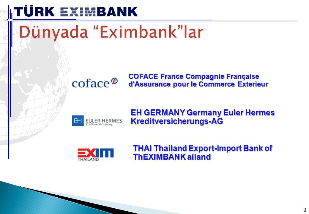 3 US EXIMBANK USA Export-Import Bank of the United States MEXIM Malaysia Export-Import Bank of Malaysia Berhad EXIMBANKA SR Slovak Republic Export-Import Bank of the Slovak Republic